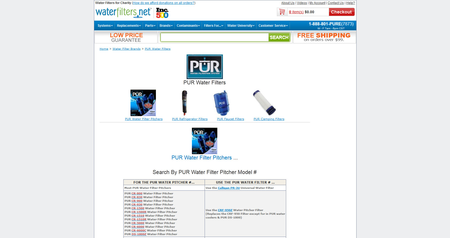 PUR Water Filters